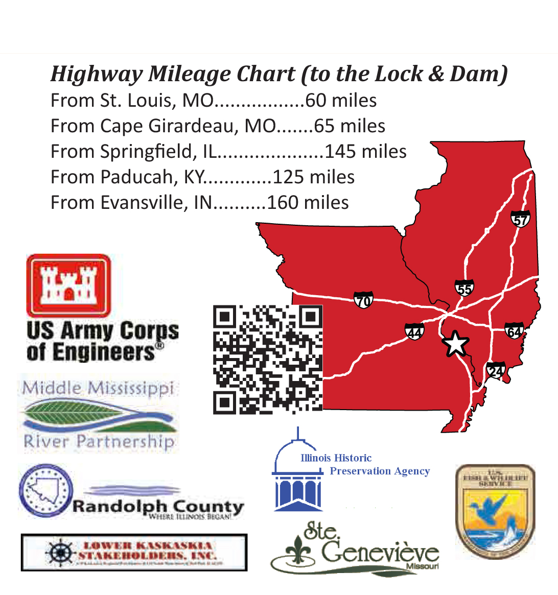 Highway Mileage Chart